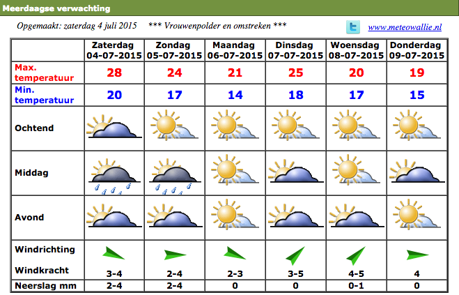 Schermafbeelding 2015-07-04 om 11.08.25